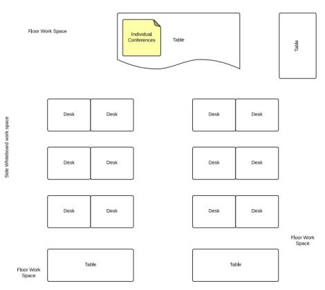 ClassroomModelsForBlogpost_Brown