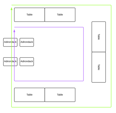 PorterClassroom Rotation